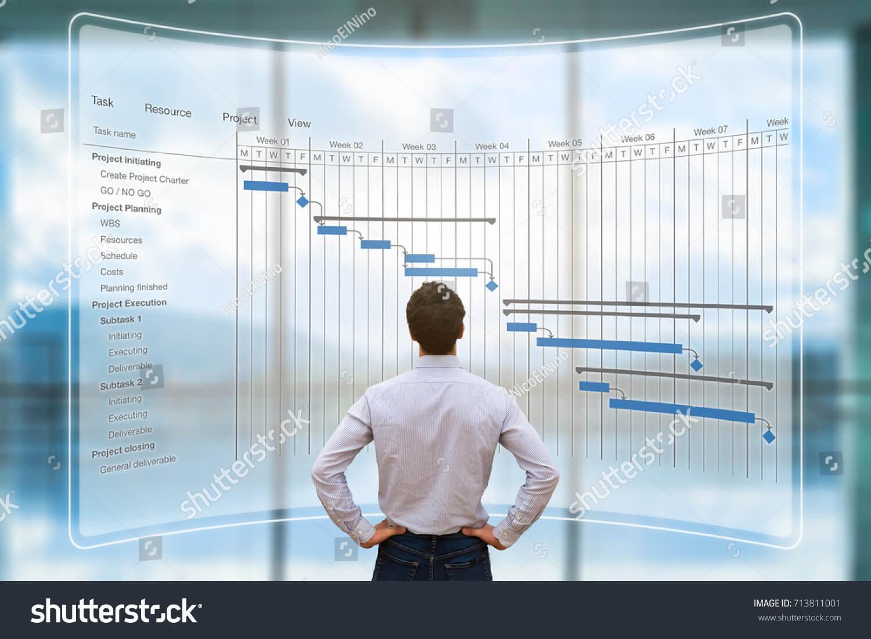 Взаимодействие с пользователем (UX) посредством пользовательского интерфейса (UI). UXD как инструмент менеджера