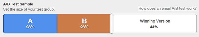 а б тест электронной почты результаты