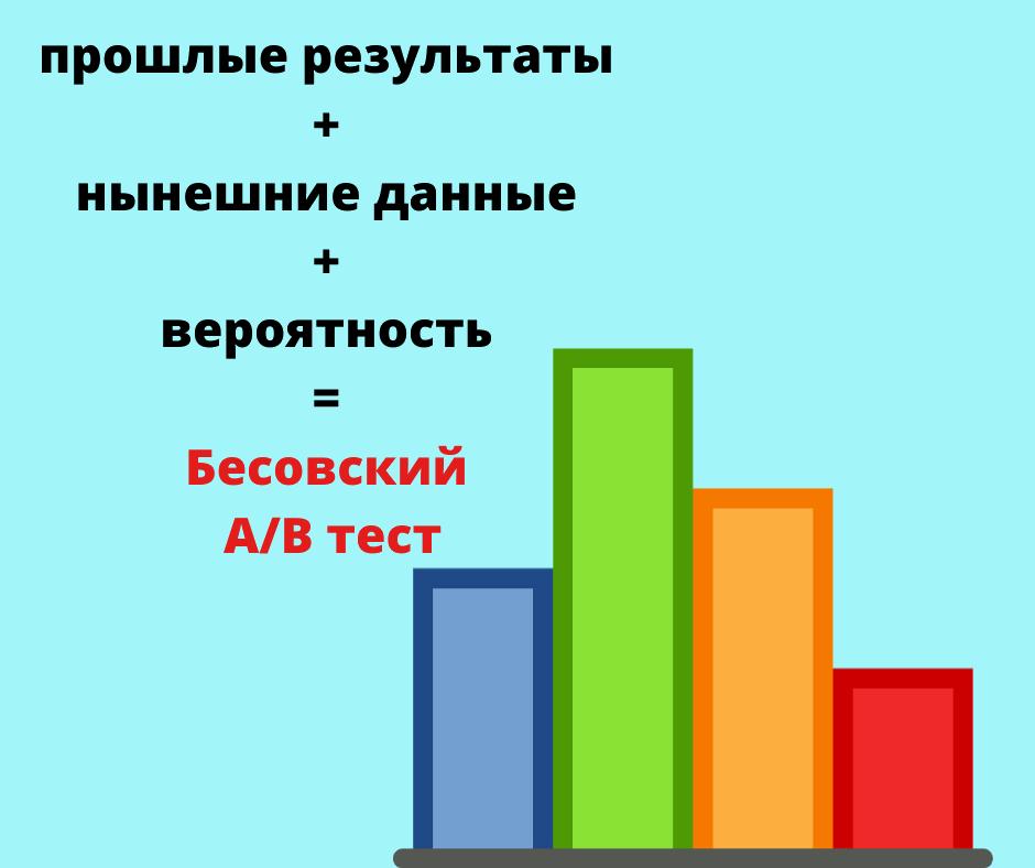 байесовское a b тестирование
