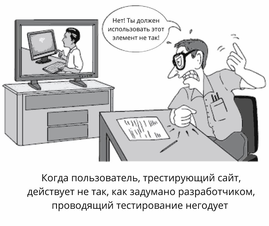 Юзабилити тестирование сайтов