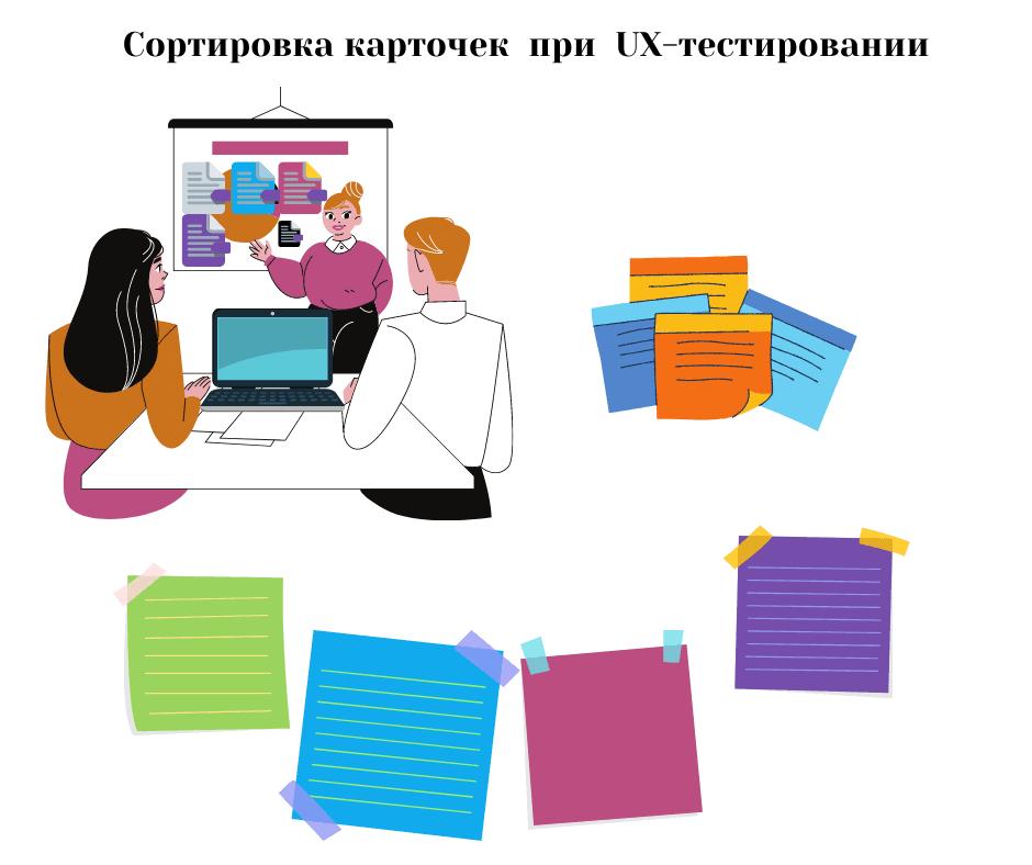 сортировка карточек при UX тестировании