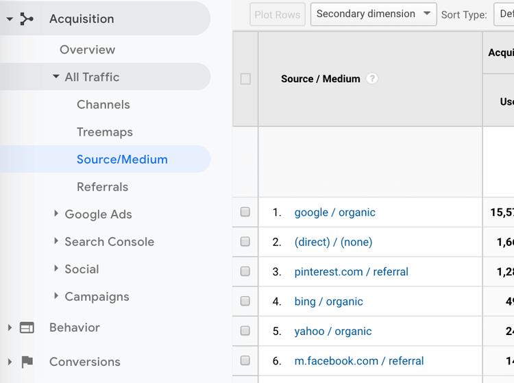 аналитика трафика